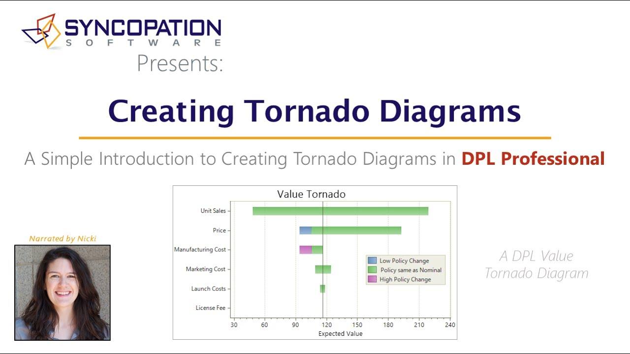 Creating a Tornado Diagram in DPL Professional - YouTube