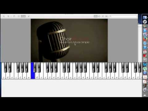 Quartet style gospel keyboard chords