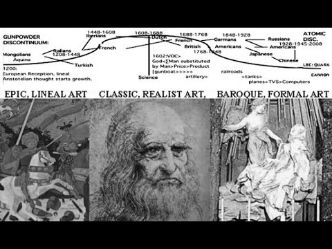 6TH CLASS THE FIRST CITIES VEDIC PERIOD AND CHALCOLITHIC SETTLEMENTS (HD) - YouTube