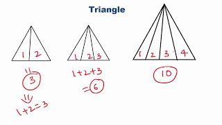 Counting Of Figure shortcuts Tricks  (Reasoning) - Hindi/English