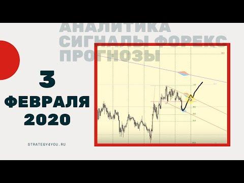 Прогноз курса EURUSD (+9 пар) - 3 ФЕВРАЛЯ 2020 + сигналы, обзоры, аналитика форекс   Strategy4you.ru