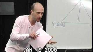 Презентация семинара о семье и браке (2008).wmv