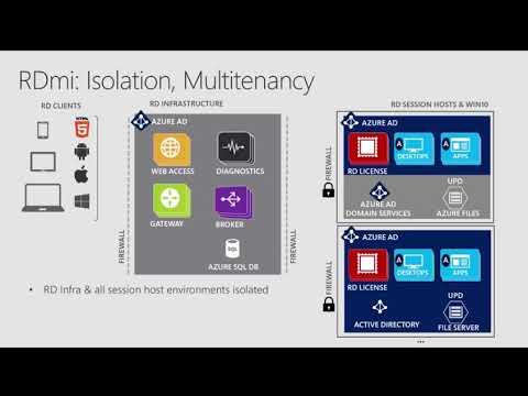 Microsoft Inspire 2018 Panel Session Microsoft RDS RDmi and Liquidware  ProfileUnity FlexApp