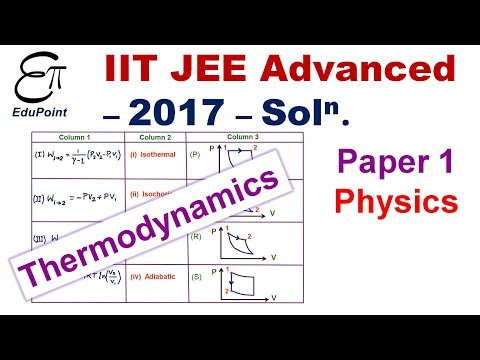 iit jee advance paper 1 Jee-advance – 2015 (hints & solutions) paper - 1 narayana group of educational institutions -3- 31 1 2235 f 10 10 3 6 9 2 11 2 7 7 for lens.
