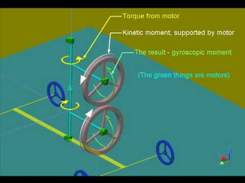Gyroscopic system for vehicle