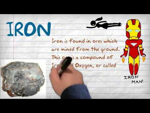 Extraction Of Iron And Aluminium