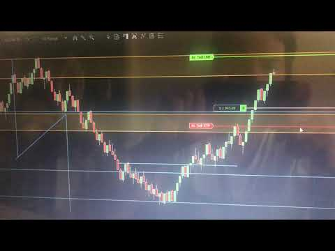3 K in 7 minutes  NASDAQ (NQ ) (NINJA TRADER )