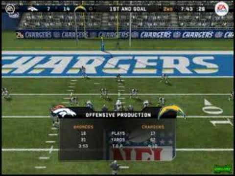 Week 11: Chargers 41, Broncos 7