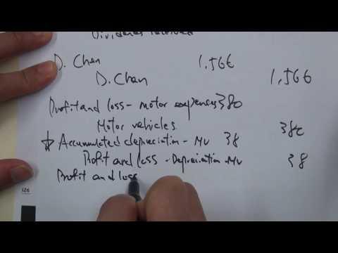 Correction of errors - II (3) Journal entries + Suspense + Corrected net profit