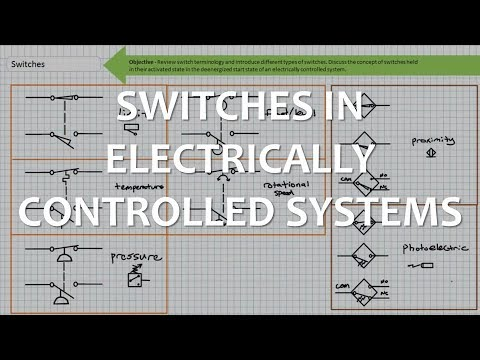 Switches in Electrically Controlled Systems (Full Lecture)