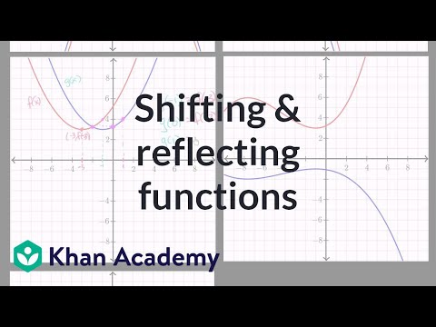 Shifting & reflecting functions | Algebra II | High School Math | Khan Academy
