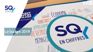 SQYMAG, le budget 2019