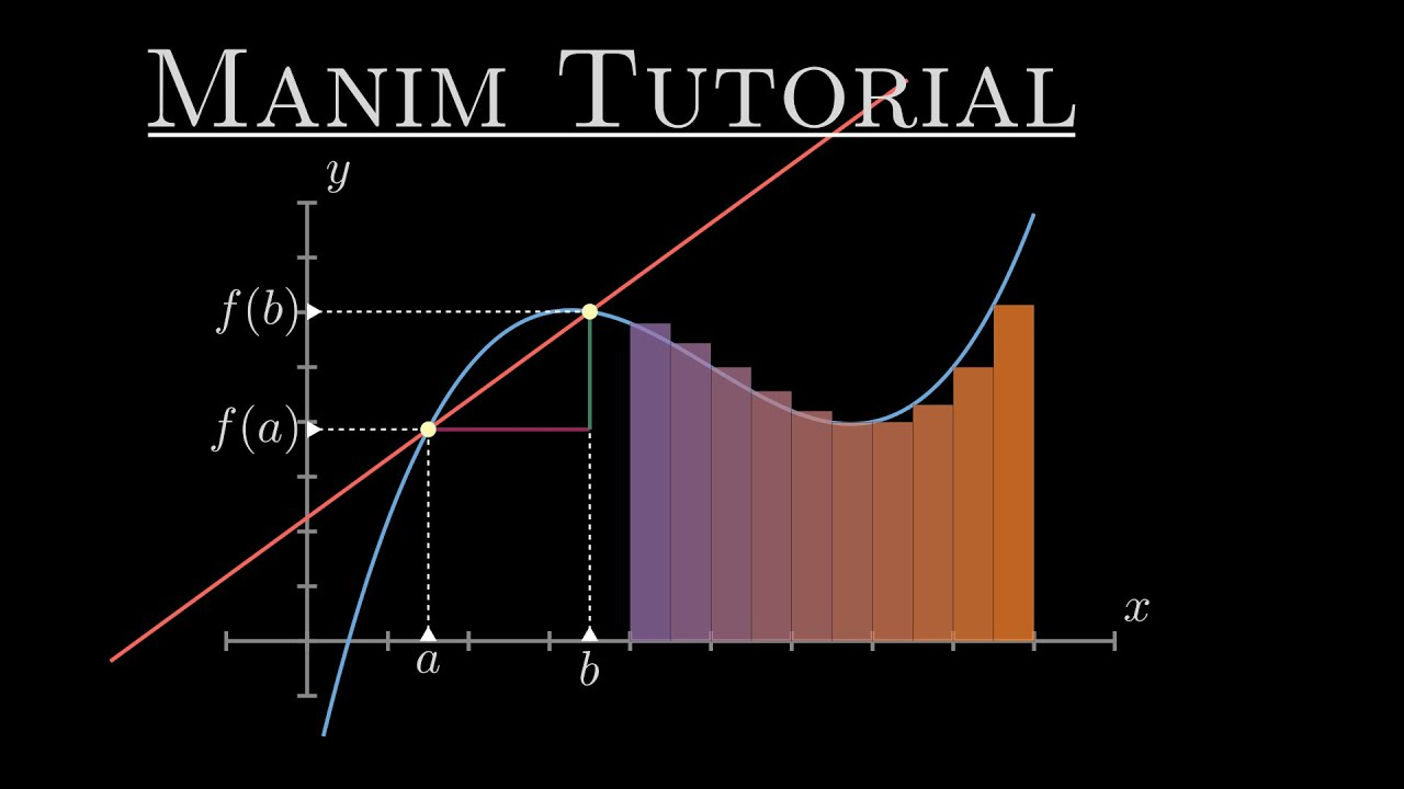 Manim tutorial   Introduction: What is Manim?