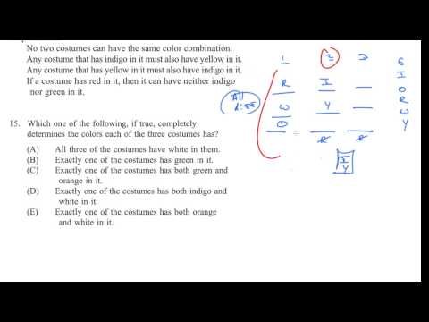 "Grouping setup – ""completely determines"" 