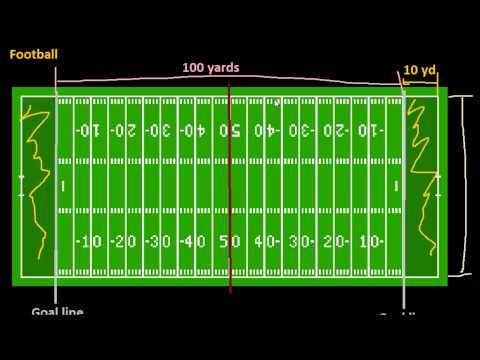 Introduction to (American) Football: The Field
