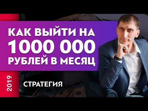Как выйти на 1000000 рублей в месяц. Как правильно делегировать | Товарный бизнес | Александр Федяев