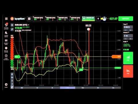 IQ Option - How successful short-term trading can be?