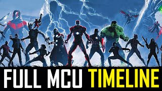 The Full Marvel Infinity Saga Timeline In Chronological Order Scene By Scene | MCU WATCHING ORDER