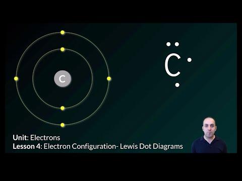 K-Chem 5.4: Electron Configuration- Lewis Dot Diagrams