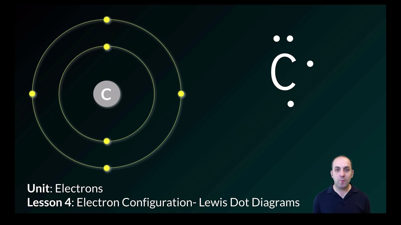 k chem 5 4 electron configuration lewis dot diagrams. Black Bedroom Furniture Sets. Home Design Ideas