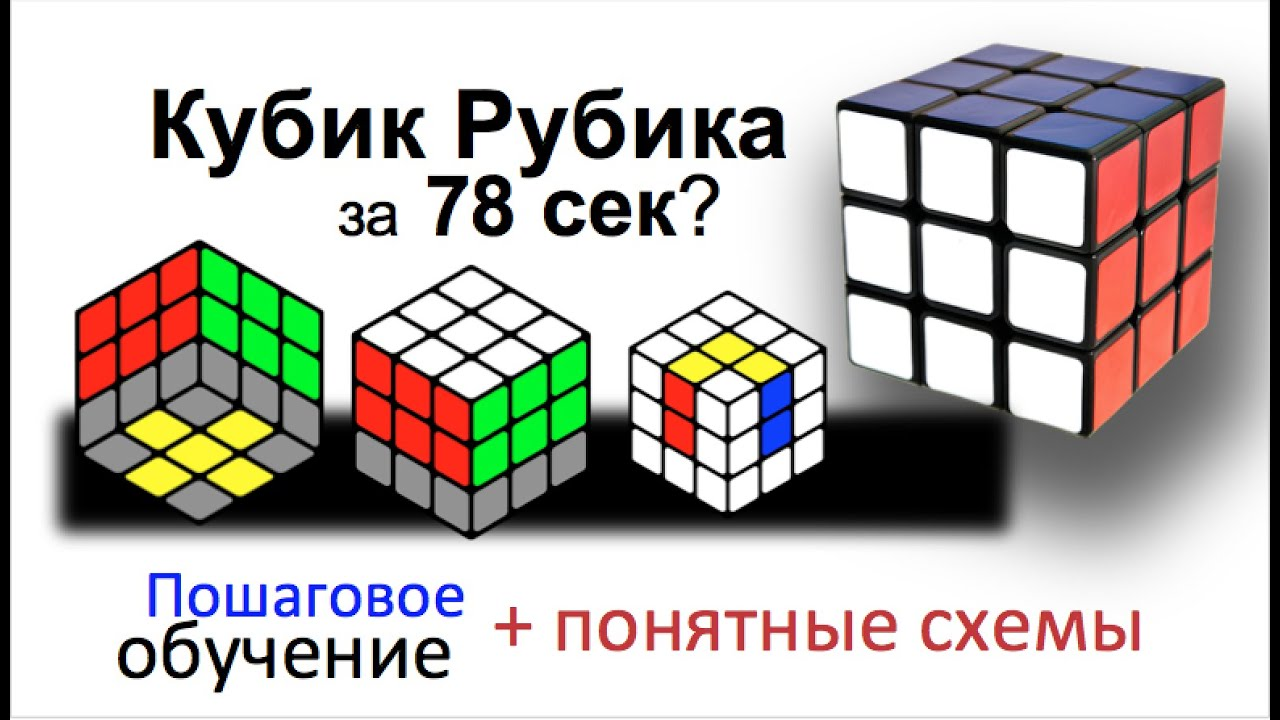 Как собрать кубик рубика (журнал «квант» 1983 год) — zna4koff. Ru.
