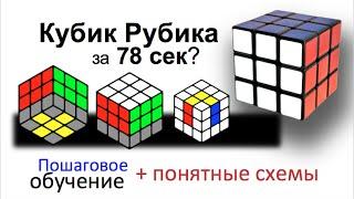Вступление. Как собрать кубик Рубика за 80 секунд? Самое лучшее обучение. (1 часть из 7)