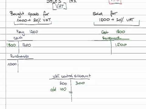 FIA FA2 - 4 Sales tax