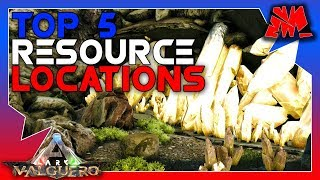 Resource Locations