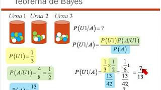 Teorema de bayes ejercicios resueltos