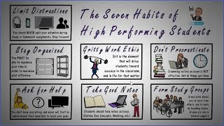 Seven Habits of High Performing Students