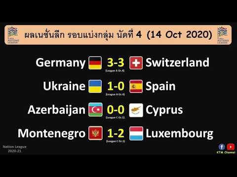ผลบอลเนชั่นลีกล่าสุด นัดที่4 : เยอรมันเจ๊าสวิตเซอร์แลนด์ ยูเครนเฉือนสเปน(14 Oct 2020)