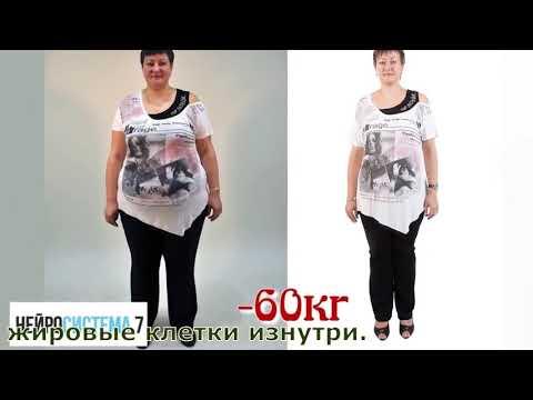7 Дней Для Похудения Капсулы Отзывы