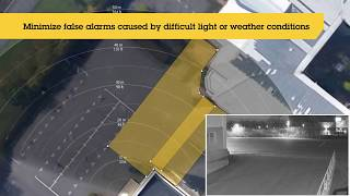 AXIS D2050-VE vidéo