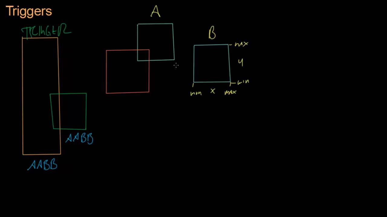Math for Game Developers - Trigger Areas (AABB Intersection)