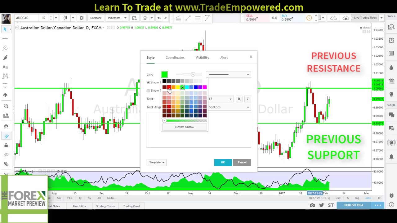 How to predict forex movement