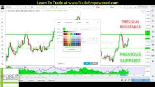 FOREX TRADING - Predicting The Next Move