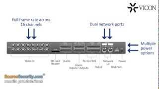 Vicon's 16 Channel Video Encoder for ViconNet Video Management System (VMS)