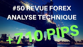 REVUE FOREX ANALYSE TECHNIQUE #50 -30 Mars 2019 MASTER FENG TRADING