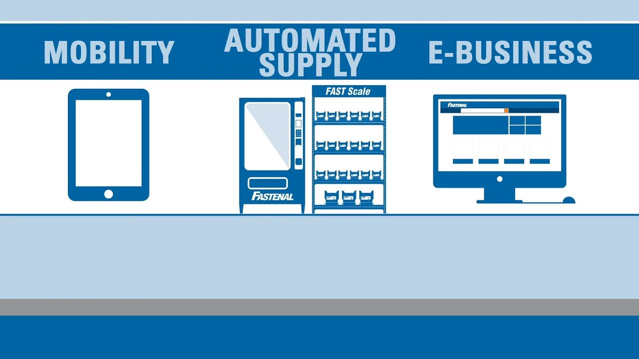 80480a796958 Inventory Management | Fastenal