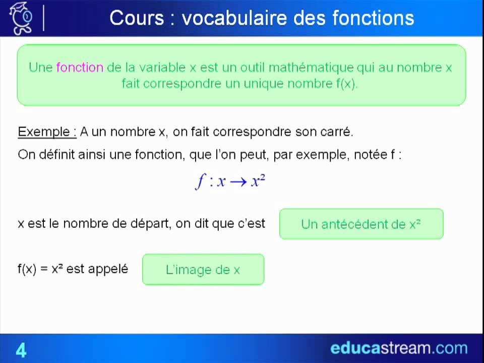notion de fonction cours maths 3ème - YouTube