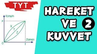 Hareket ve Kuvvet - 2 TYTNetlerCepteKampı