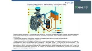 видео Компрессор ALUP SCK 40