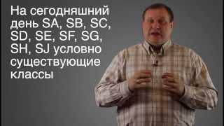 видео Классификация и виды моторного масла