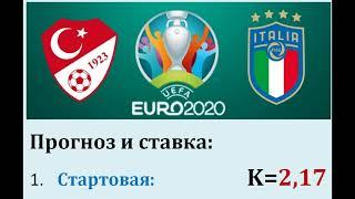 Турция Италия прогноз 11 июня ЕВРО 2020