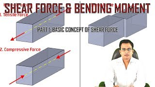 Shear Force and Bending Moment_Part 1_Concept of Shear