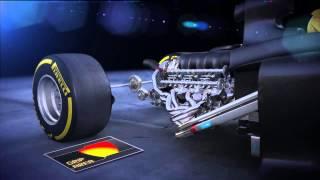 Formel-1 2014 | Die neuen Reifen von Pirelli