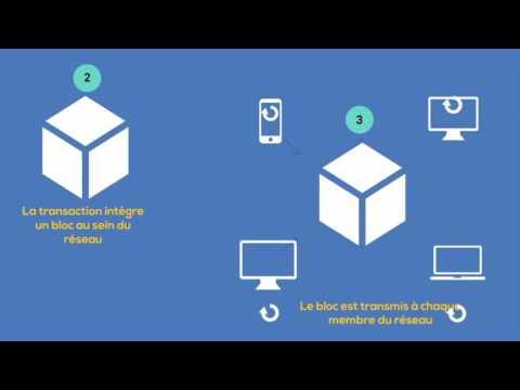 La Blockchain - BNP Paribas Banque Privée