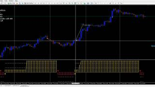 Took Over 700 Pips trading Forex