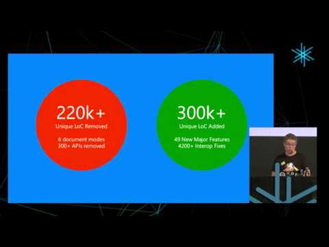 David Rousset: Microsoft Edge, a break from the past