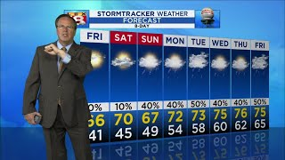 Evening Weather - May 13